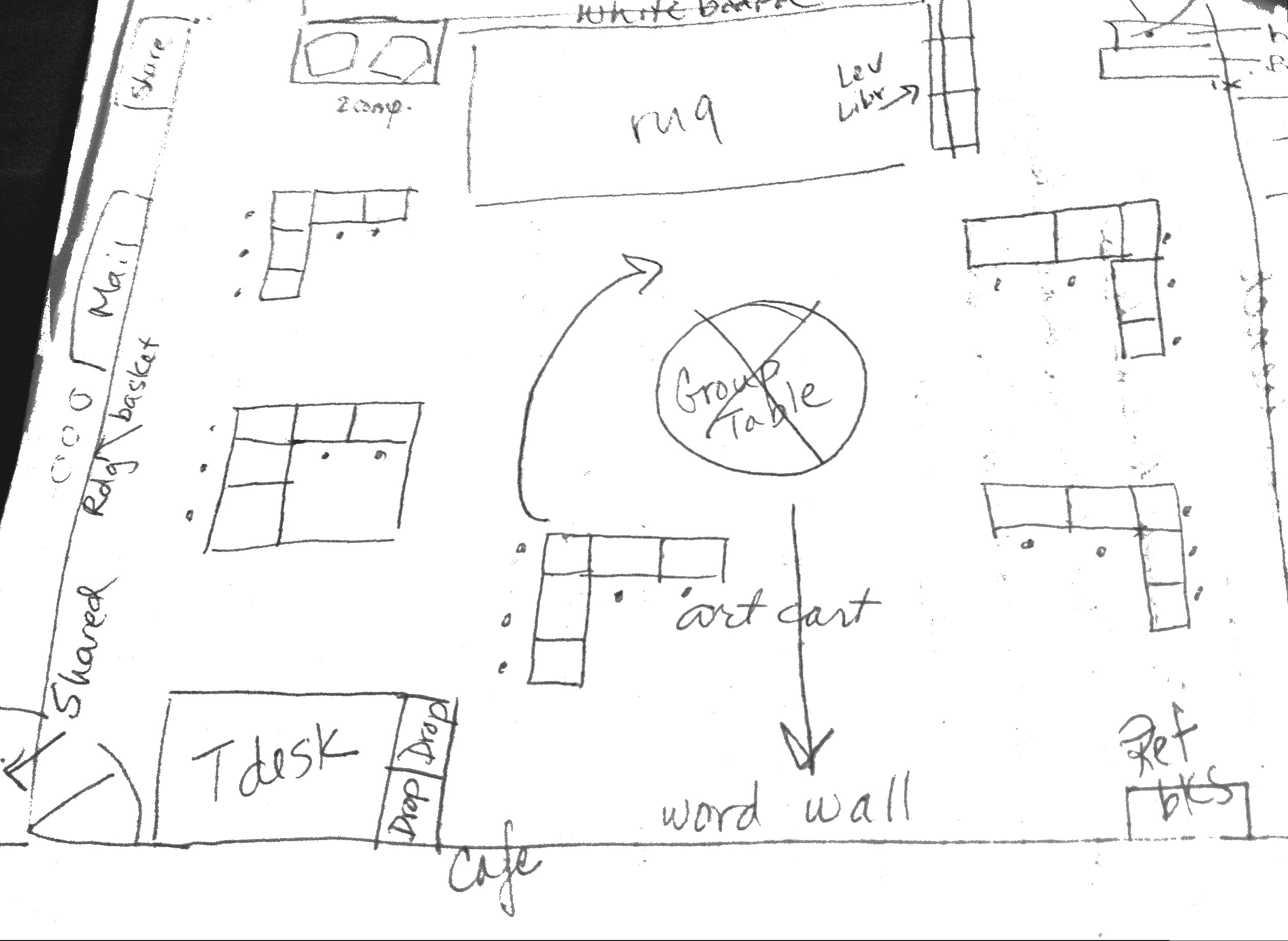Classroom Design For Wheelchairs : Classroom set up an educator s journey